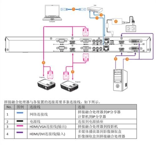 河北融合器LT302哪个好用 上海音维电子科技供应「上海音维电子科技供应」