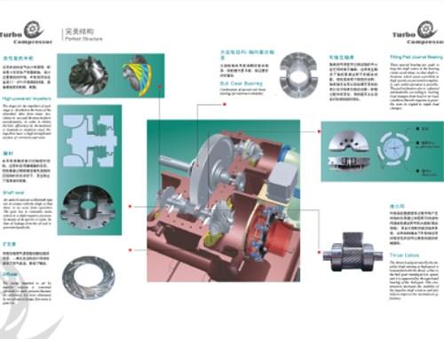 无锡节能离心式空压机供应 越唐供应