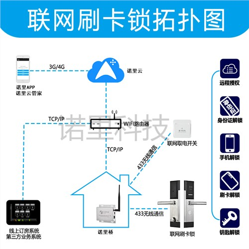 鹤壁酒店指纹门锁价格 郑州非思丸智能科技供应