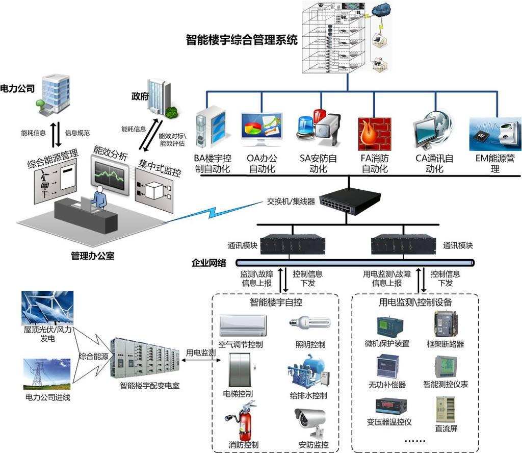 長沙常用的辦公自動化系統 貼心服務「成都萬眾新業科技供應」