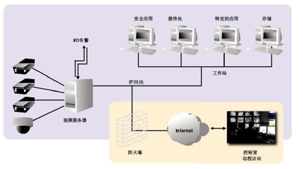 云南时钟监控网管推荐供应商 欢迎来电 成都可为科技供应