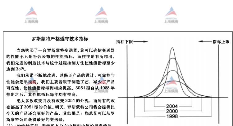 3051DP罗斯蒙特差压变送器「上海纵腾仪表供应」