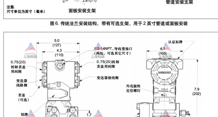 644温度模块罗斯蒙特产品推荐,罗斯蒙特