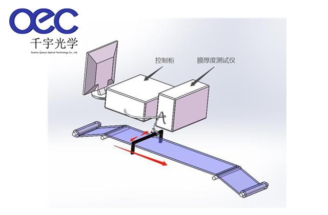 江苏显示屏高低温光学测试系统 苏州千宇光学科技供应