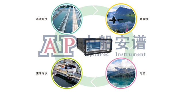 四川污水在线水质分析仪厂家报价 值得信赖 中船重工安谱(湖北)仪器供应