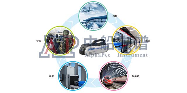 上海优质便携式爆炸物毒品检测仪销售厂家 诚信互利 中船重工安谱(湖北)仪器供应