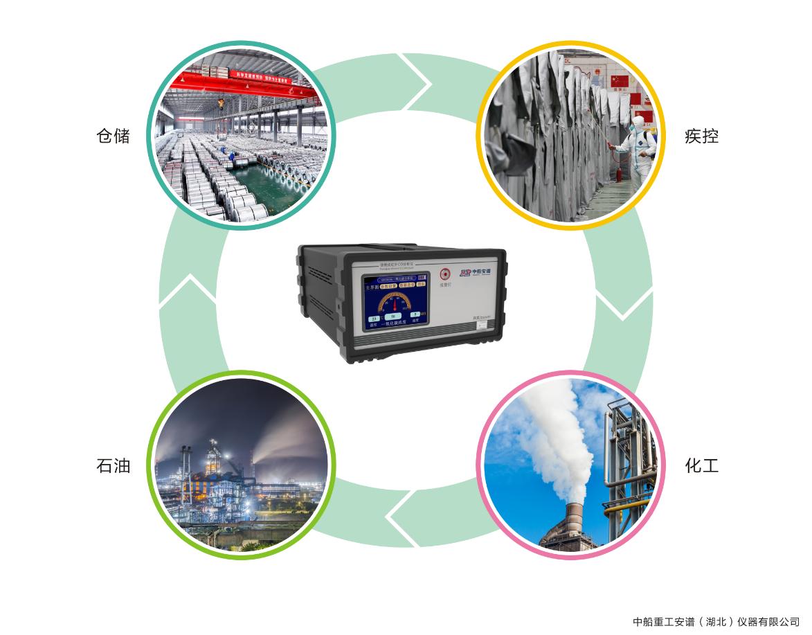 福建直销便携式红外CO分析仪要多少钱 来电咨询 中船重工安谱(湖北)仪器供应