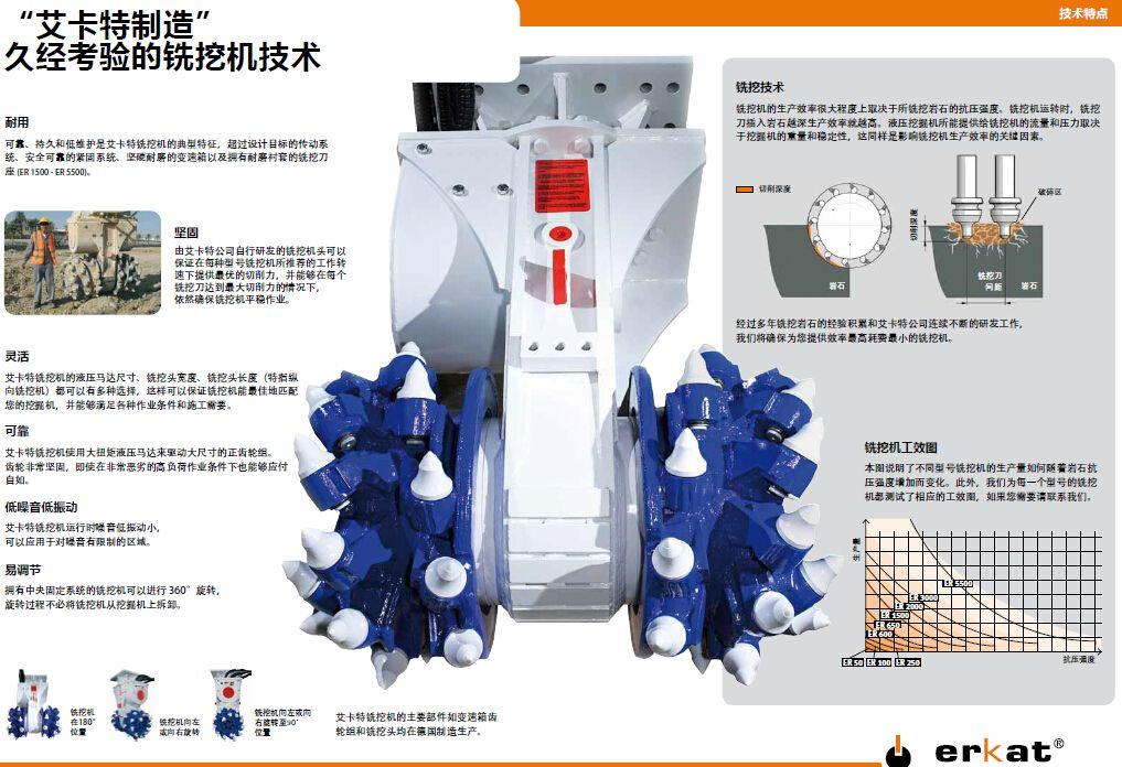 内蒙古液压铣挖机多少钱 铸造辉煌 宁波奥格机械供应