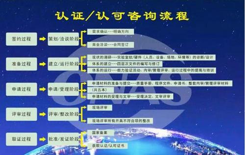 贵州新能源实验室认证认可咨询