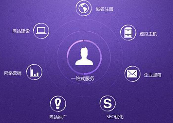 乐山手机网站建设公司,网站建设