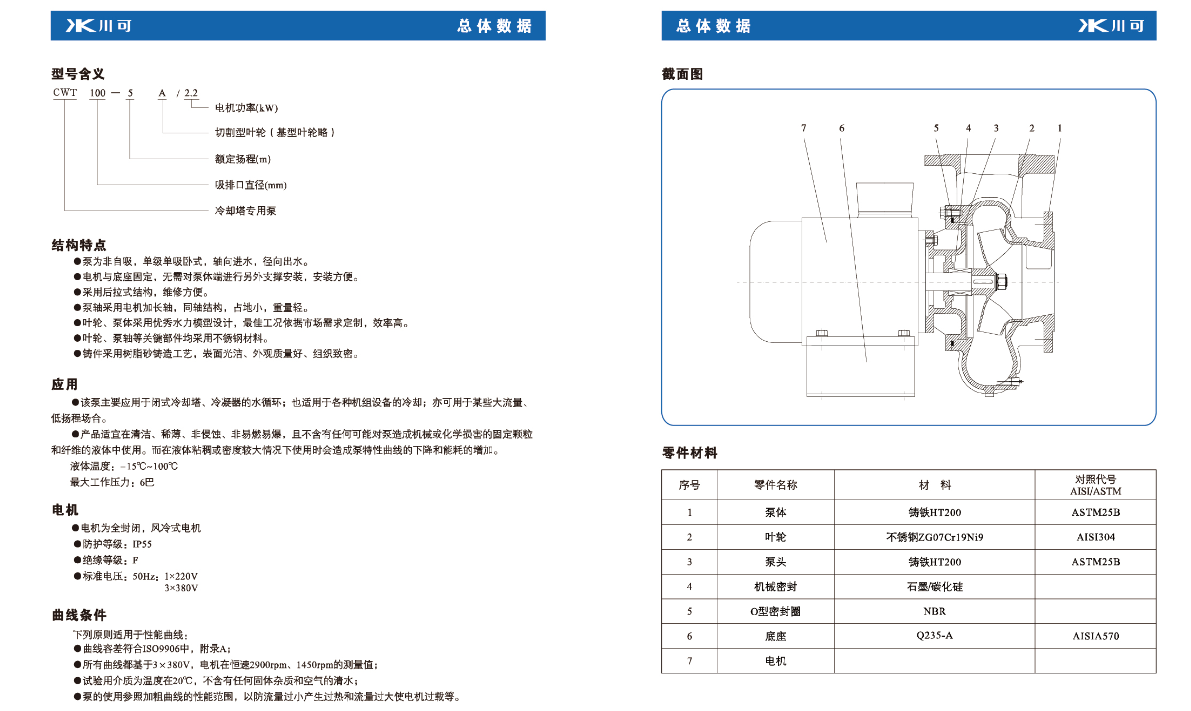 安丘循环冷却塔泵闭式横流塔,冷却塔泵