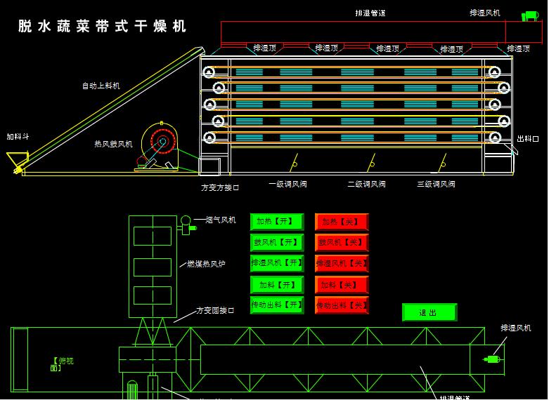 江蘇卷心菜干燥機 廠家 誠信經營 常州耀飛干燥設備供應