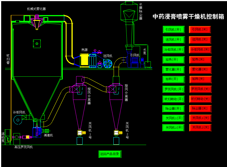 天津廢渣干燥機 廠家 誠信經營 常州耀飛干燥設備供應