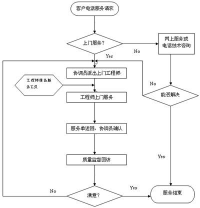 江苏干法辊压式造粒机公司 诚信服务 常州耀飞干燥设备供应