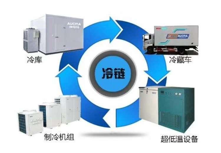 四川食品冷库设计 推荐咨询 贵州博成科技供应