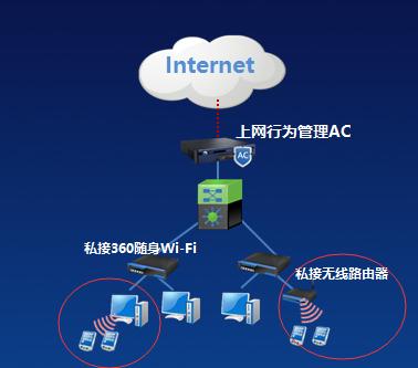 浙江HUAWEI上网行为管理厂家 上海雪莱信息科技供应