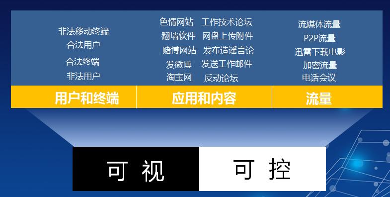 安徽学校上网行为管理价格 上海雪莱信息科技供应