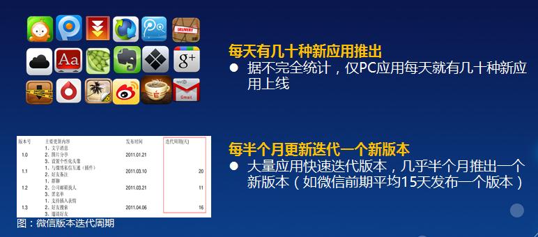 河北什么是上网行为管理费用 上海雪莱信息科技供应