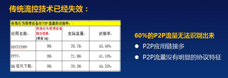 江苏上网行为管理报价 上海雪莱信息科技供应