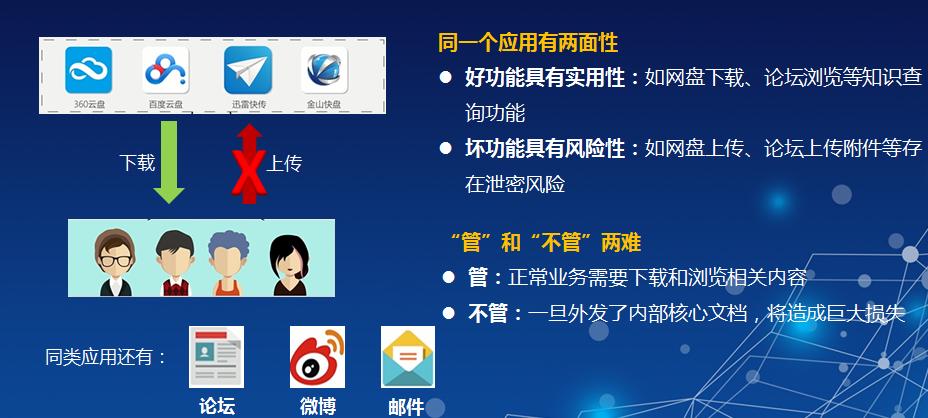 上海H3C上网行为管理报价 上海雪莱信息科技供应