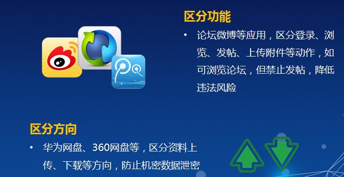 浙江华三上网行为管理费用 上海雪莱信息科技供应