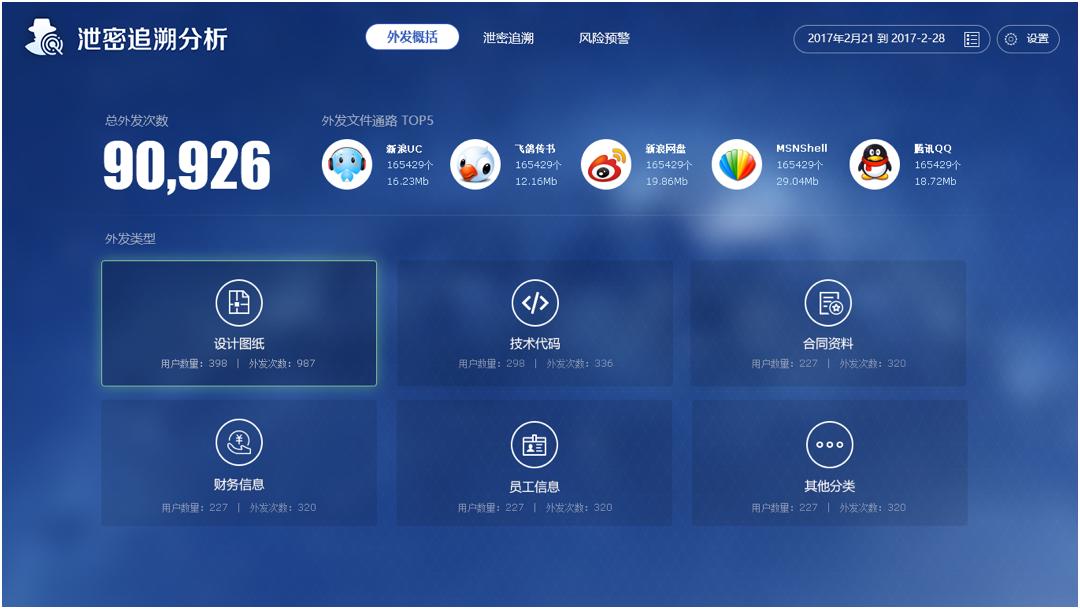 福建学校上网行为管理代理商 上海雪莱信息科技供应