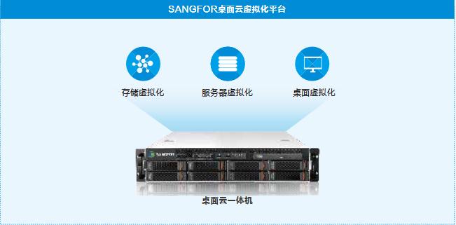河北桌面云桌面虚拟化哪个品牌好 上海雪莱信息科技供应