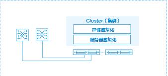 上海国内桌面虚拟化品牌 上海雪莱信息科技供应