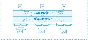 河北华为桌面虚拟化品牌 上海雪莱信息科技供应
