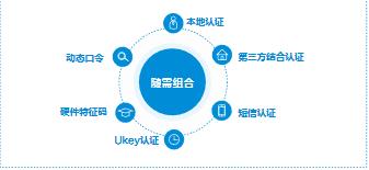 山东深信服桌面虚拟化是什么 上海雪莱信息科技供应