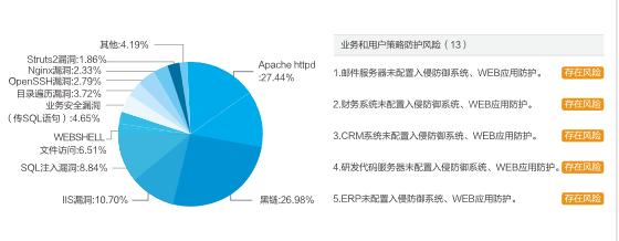 安徽什么是下一代防火墙多少钱 上海雪莱信息科技供应