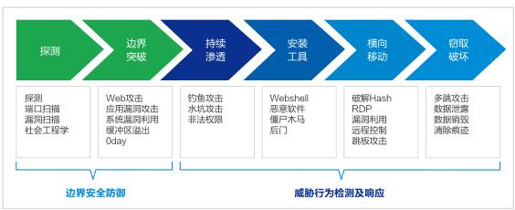 湖南HUAWEI下一代防火墙品牌 上海雪莱信息科技供应