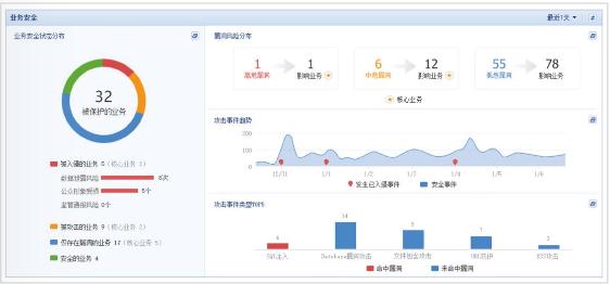 湖北HUAWEI下一代防火墙品牌 上海雪莱信息科技供应