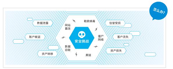 上海华为下一代防火墙报价 上海雪莱信息科技供应