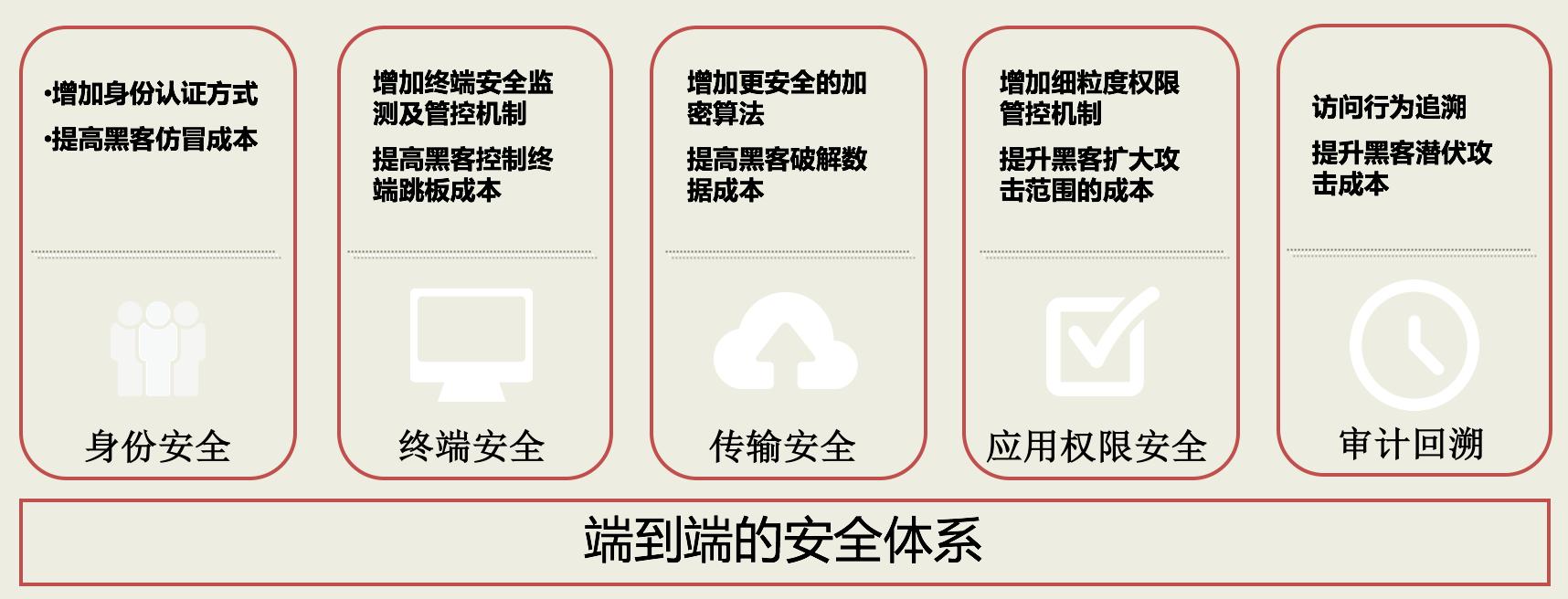 湖南IPSEC VPN品牌 上海雪萊信息科技供應