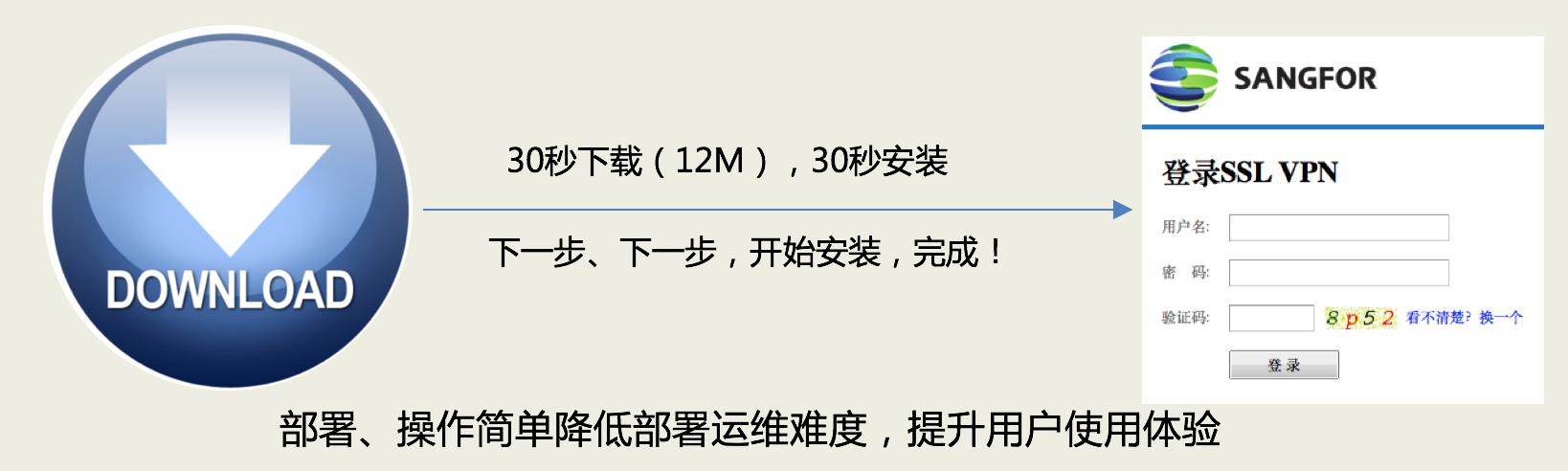 福建HUAWEIVPN多少钱 上海雪莱信息科技供应