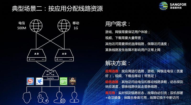 天津負載均衡 上海雪萊信息科技供應