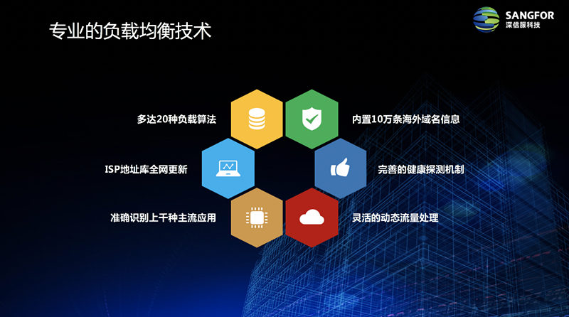 江西硬盘负载均衡解决方案 上海雪莱信息科技供应