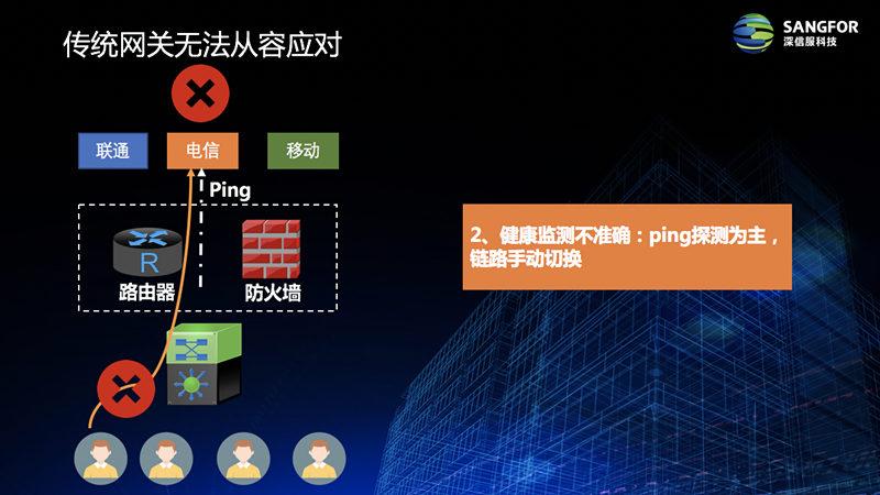 福建買負載均衡哪個品牌好 上海雪萊信息科技供應