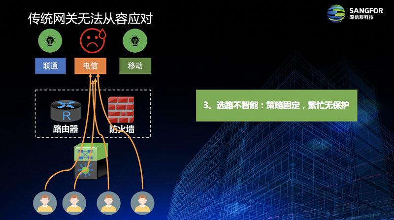 上海硬盤負載均衡哪個品牌好