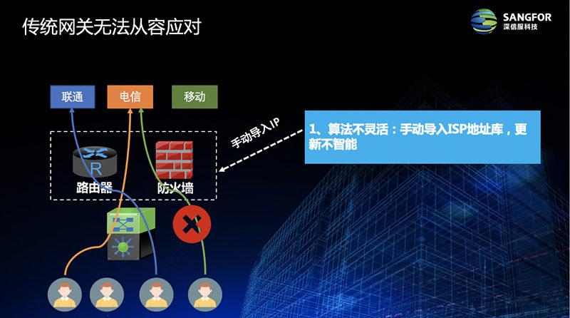 安徽多层负载均衡费用 上海雪莱信息科技供应