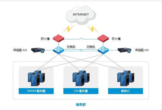 浙江主机负载均衡解决方案 上海雪莱信息科技供应