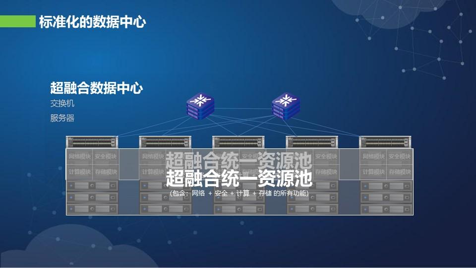 河南什么是超融合是什么 上海雪萊信息科技供應