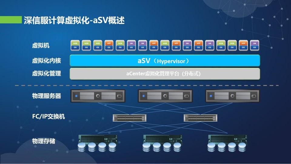 湖北华三超融合费用 上海雪莱信息科技供应