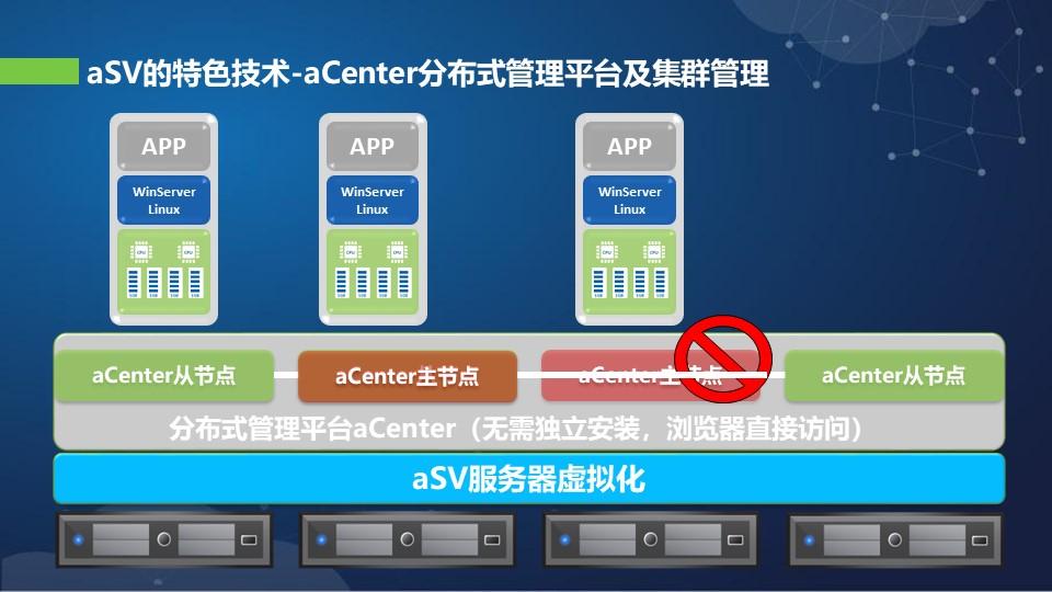 湖北什么是超融合哪家好 上海雪莱信息科技供应