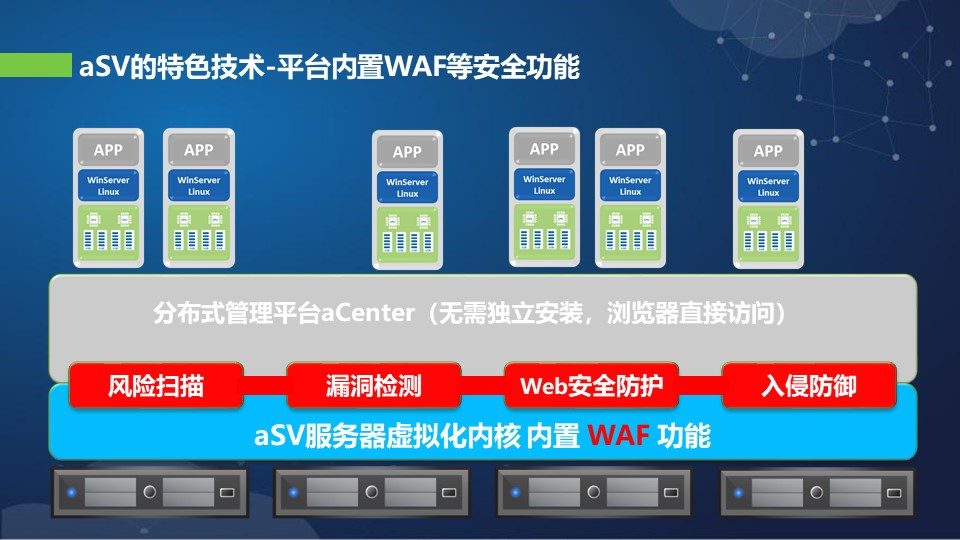 天津企业超融合报价 上海雪莱信息科技供应