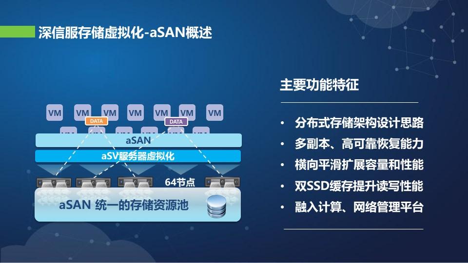 江西國產超融合優勢 上海雪萊信息科技供應
