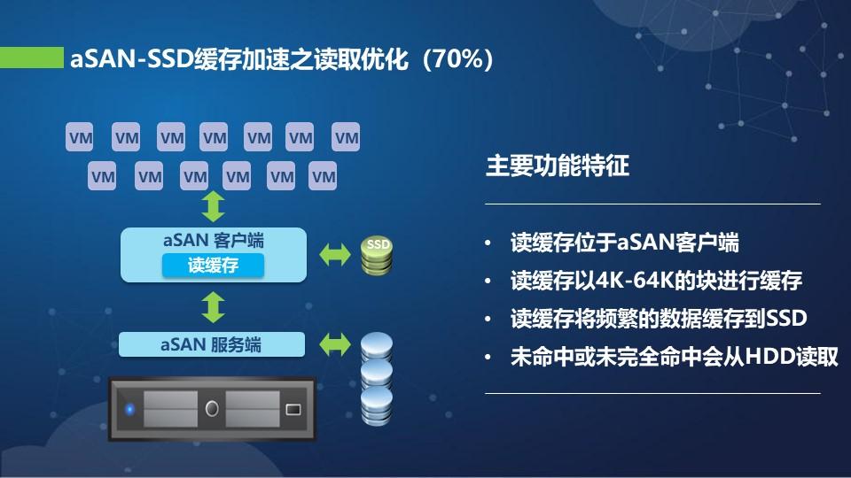 广东超融合解决方案,超融合