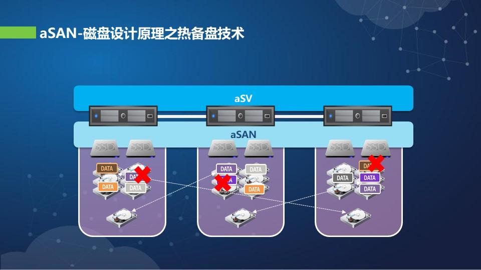 天津思科超融合价格 上海雪莱信息科技供应