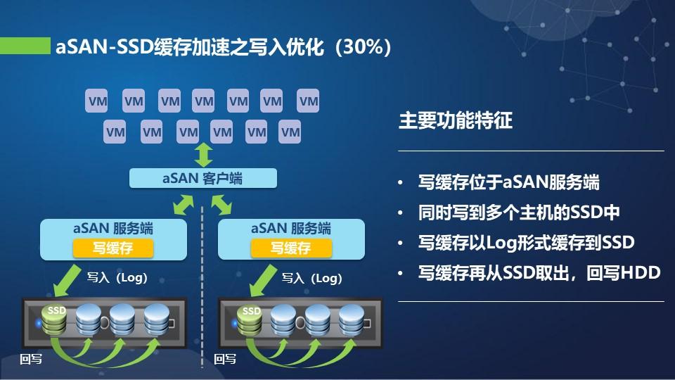 天津云计算超融合厂家 上海雪莱信息科技供应